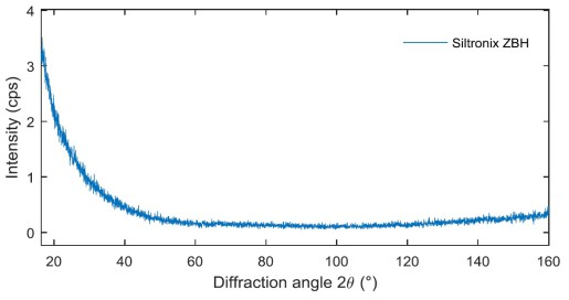 Zero diffraction plate diffraction angle.jpg